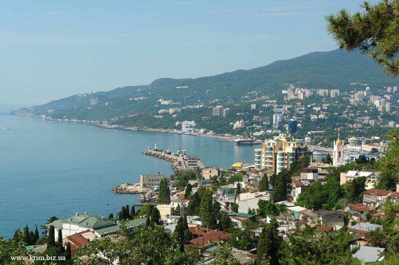 Поездка в Ялту (Крым)