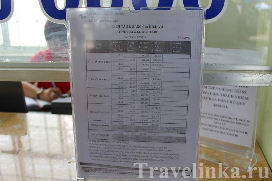Цены на Фукуоке, Вьетнам: транспорт