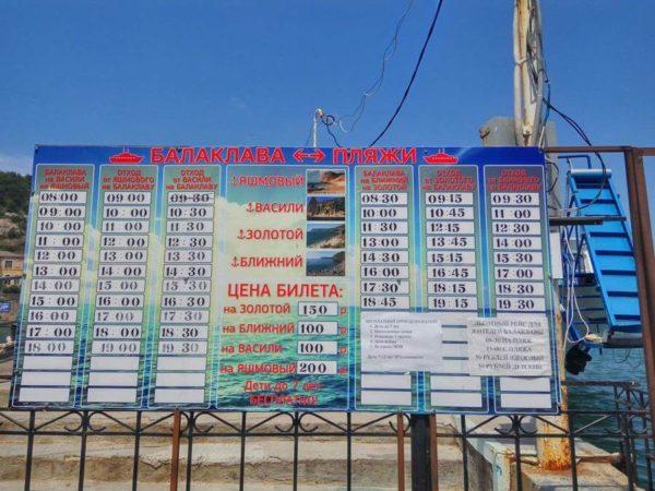 Цены на пляжах Крыма