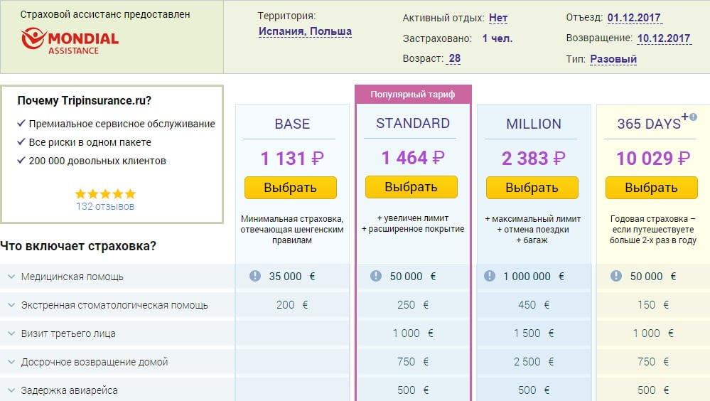 Цена страховки в Польшу
