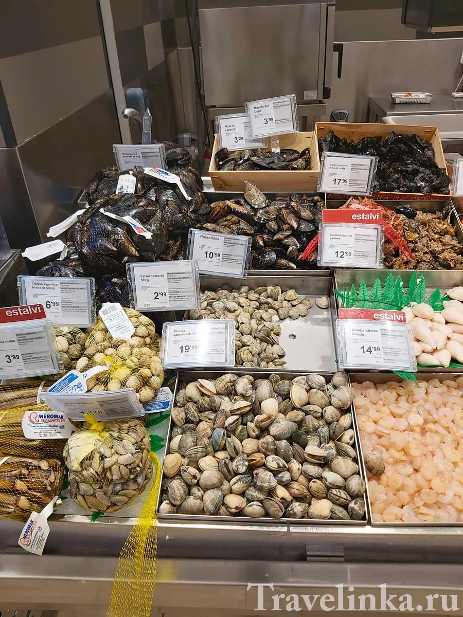 Цены на рынке Ллорет-де-Мар